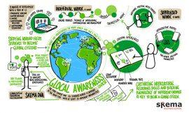 Etudier à l'étranger aide-t-il les étudiants à devenir citoyens du monde?